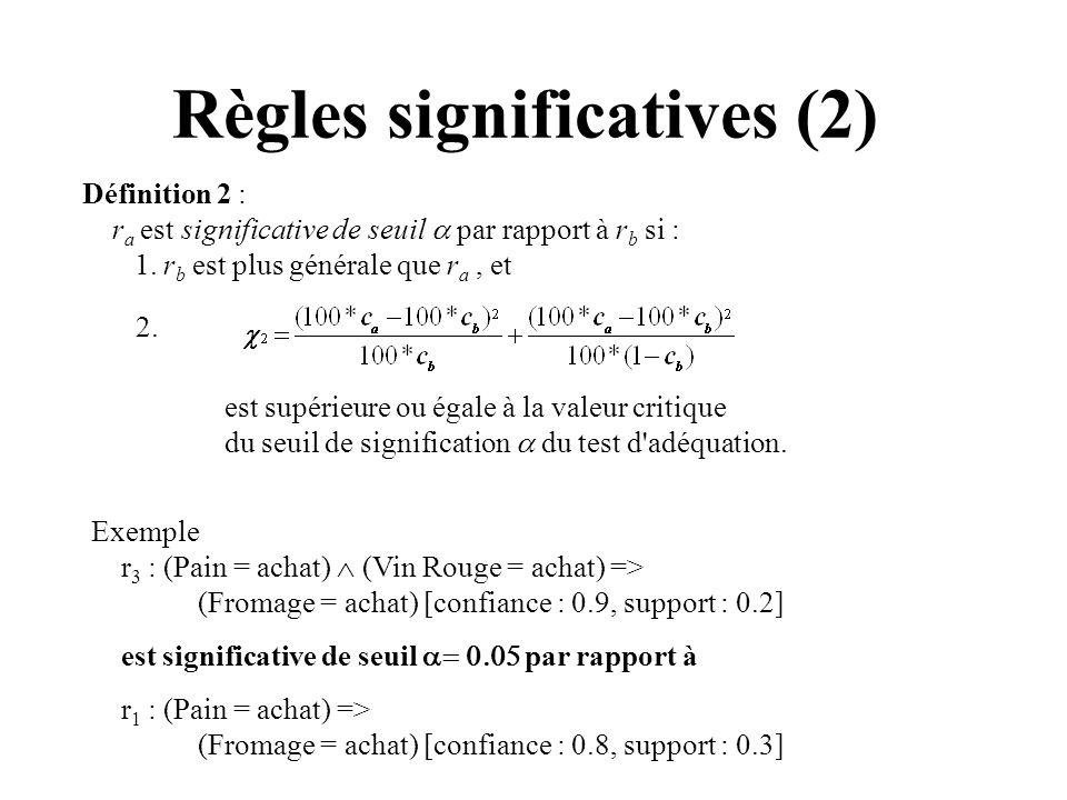 Règles significatives (2) Définition 2 : r a est significative de seuil par rapport à r b si : 1. r b est plus générale que r a, et est supérieure ou