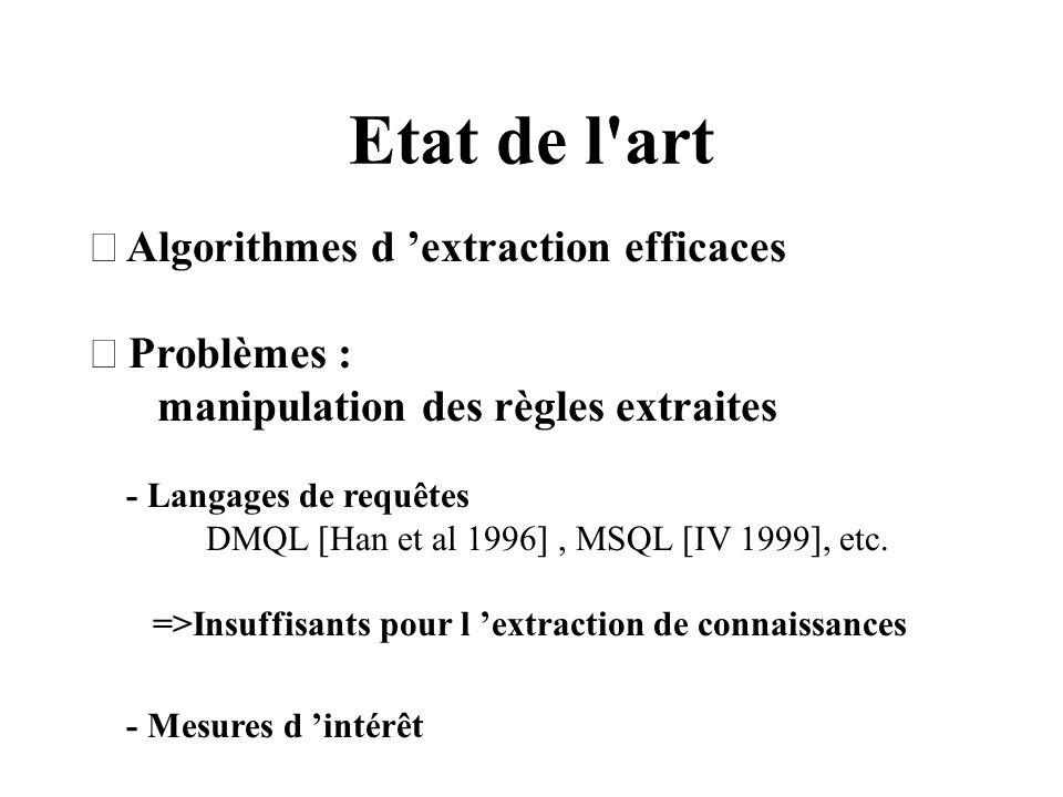 Etat de l'art Algorithmes d extraction efficaces Problèmes : manipulation des règles extraites - Langages de requêtes DMQL [Han et al 1996], MSQL [IV