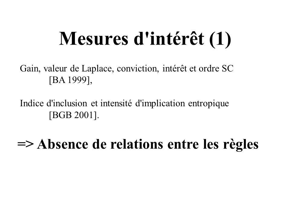 Mesures d'intérêt (1) Gain, valeur de Laplace, conviction, intérêt et ordre SC [BA 1999], Indice d'inclusion et intensité d'implication entropique [BG