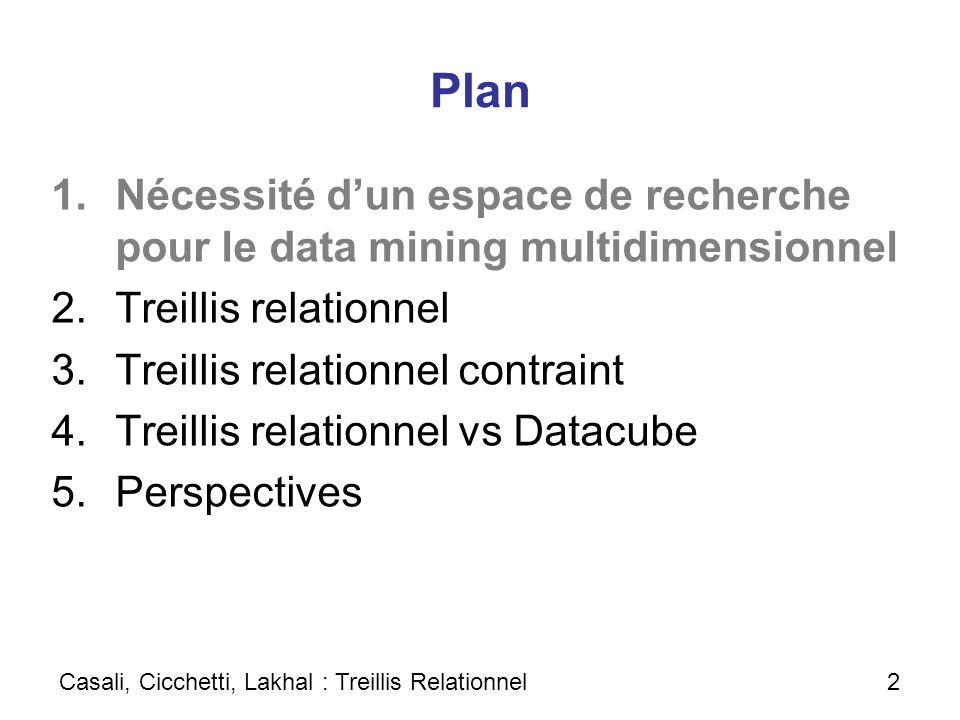 Plan 1.Nécessité dun espace de recherche pour le data mining multidimensionnel 2.Treillis relationnel 3.Treillis relationnel contraint 4.Treillis rela