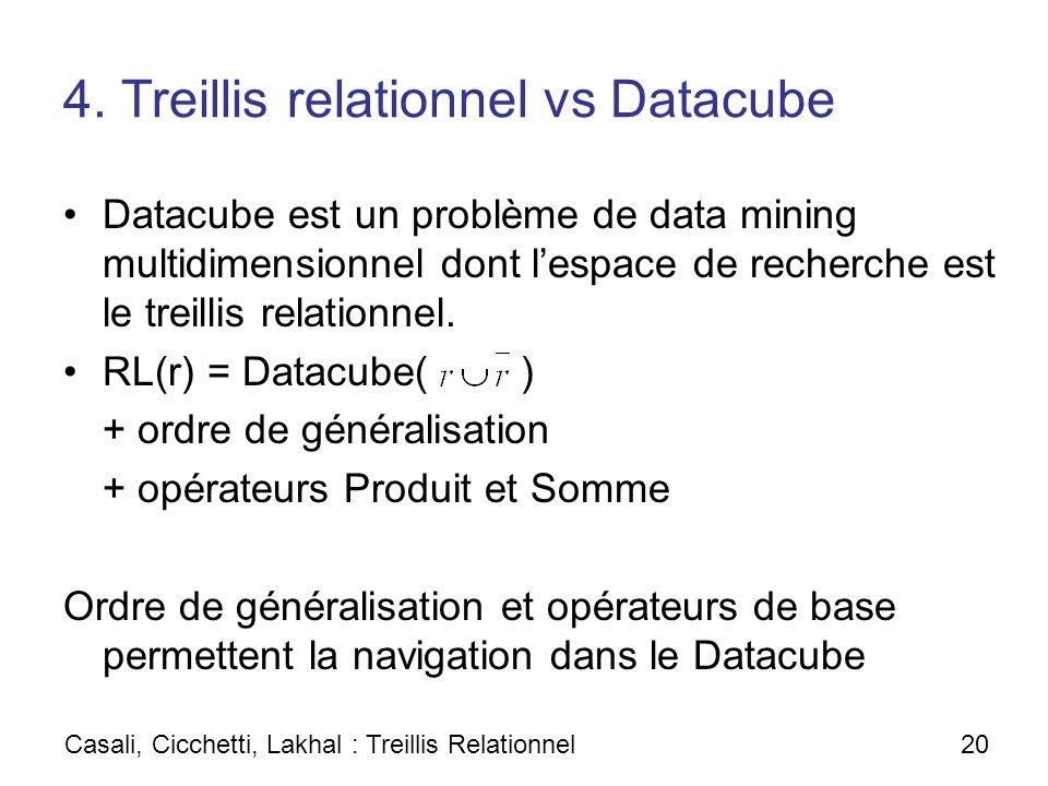 4. Treillis relationnel vs Datacube Datacube est un problème de data mining multidimensionnel dont lespace de recherche est le treillis relationnel. R