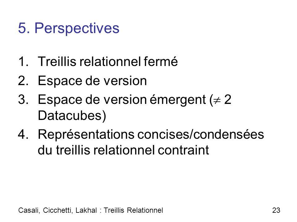 5. Perspectives 1.Treillis relationnel fermé 2.Espace de version 3.Espace de version émergent ( 2 Datacubes) 4.Représentations concises/condensées du