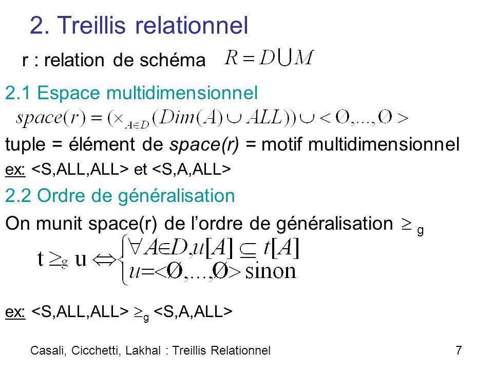 (c) freq(Vt) 6/11 (contrainte anti-monotone) EPPDQ SAG3 SBG2 SAF2 SBF2 JAG1 MAG1 Casali, Cicchetti, Lakhal : Treillis Relationnel 18 Freq(V ) = 5/11 mais Freq( ) = 0 Donc la contrainte Freq(t) > 0 ne permet pas dobtenir lensemble des solutions dun problème de data mining multidimensionnel en utilisant les techniques de data mining binaire.
