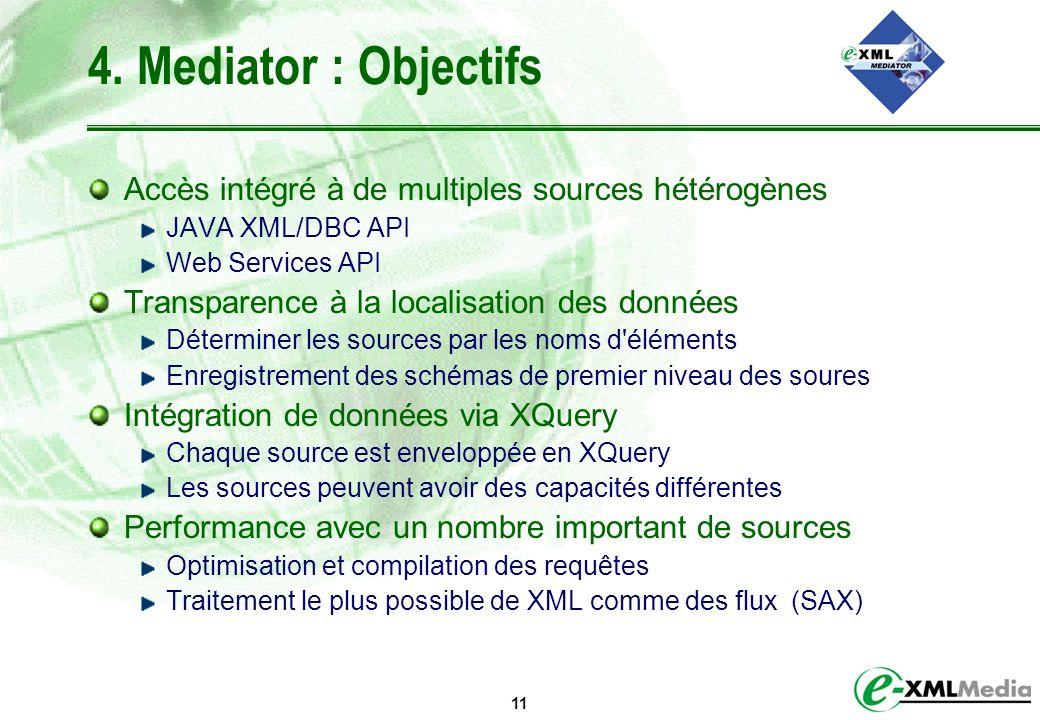 11 4. Mediator : Objectifs Accès intégré à de multiples sources hétérogènes JAVA XML/DBC API Web Services API Transparence à la localisation des donné