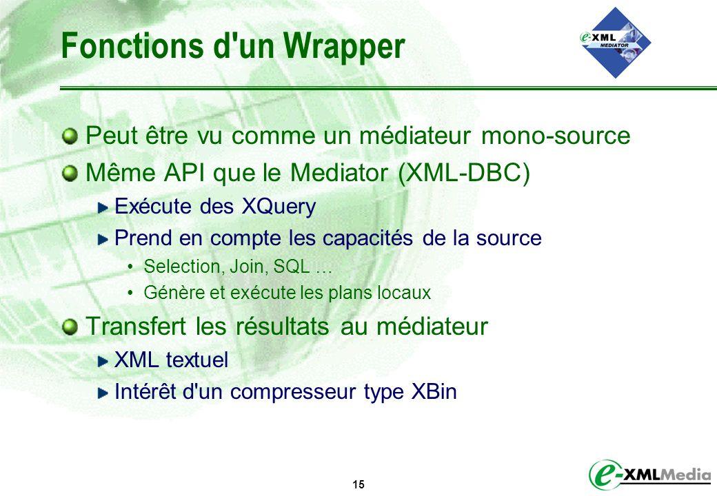 15 Fonctions d'un Wrapper Peut être vu comme un médiateur mono-source Même API que le Mediator (XML-DBC) Exécute des XQuery Prend en compte les capaci