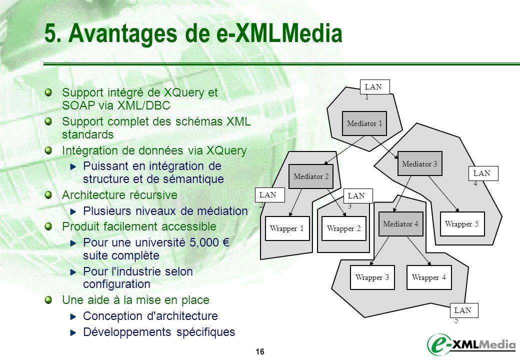 16 5. Avantages de e-XMLMedia Support intégré de XQuery et SOAP via XML/DBC Support complet des schémas XML standards Intégration de données via XQuer