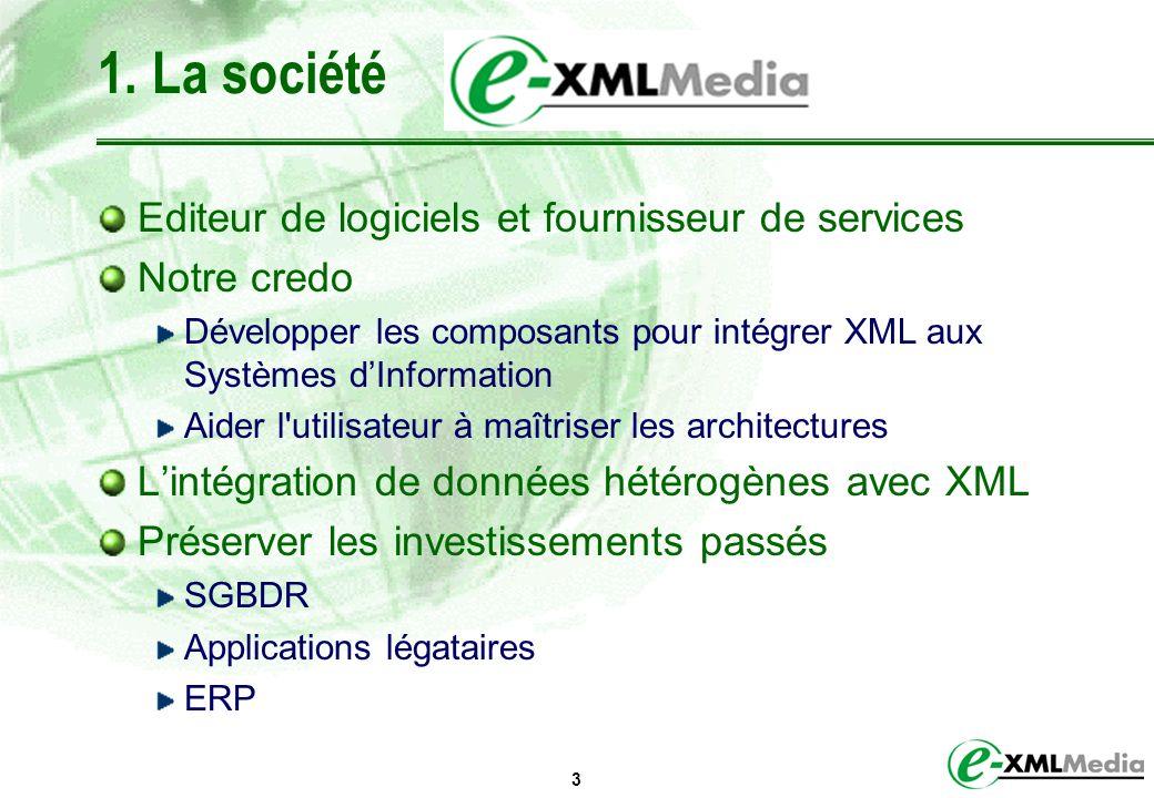 3 1. La société Editeur de logiciels et fournisseur de services Notre credo Développer les composants pour intégrer XML aux Systèmes dInformation Aide
