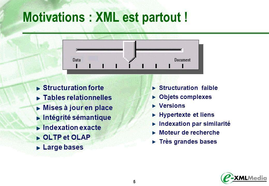 5 Motivations : XML est partout ! Structuration forte Tables relationnelles Mises à jour en place Intégrité sémantique Indexation exacte OLTP et OLAP