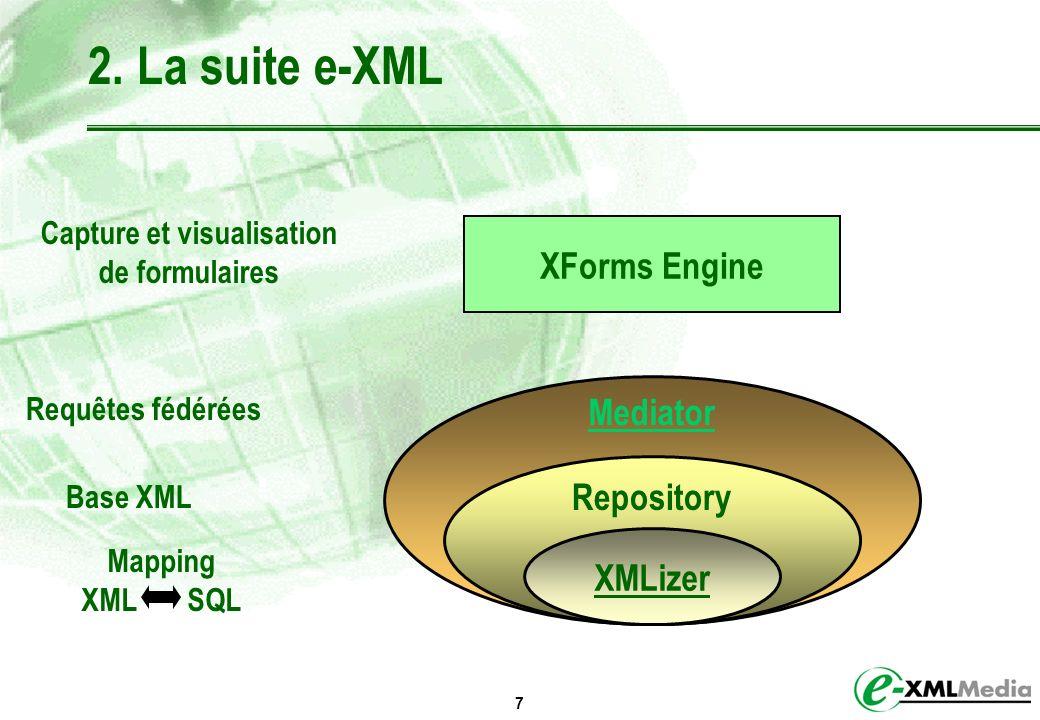 7 Mediator Repository 2. La suite e-XML XMLizer Mapping XML SQL Base XML Requêtes fédérées Capture et visualisation de formulaires XForms Engine