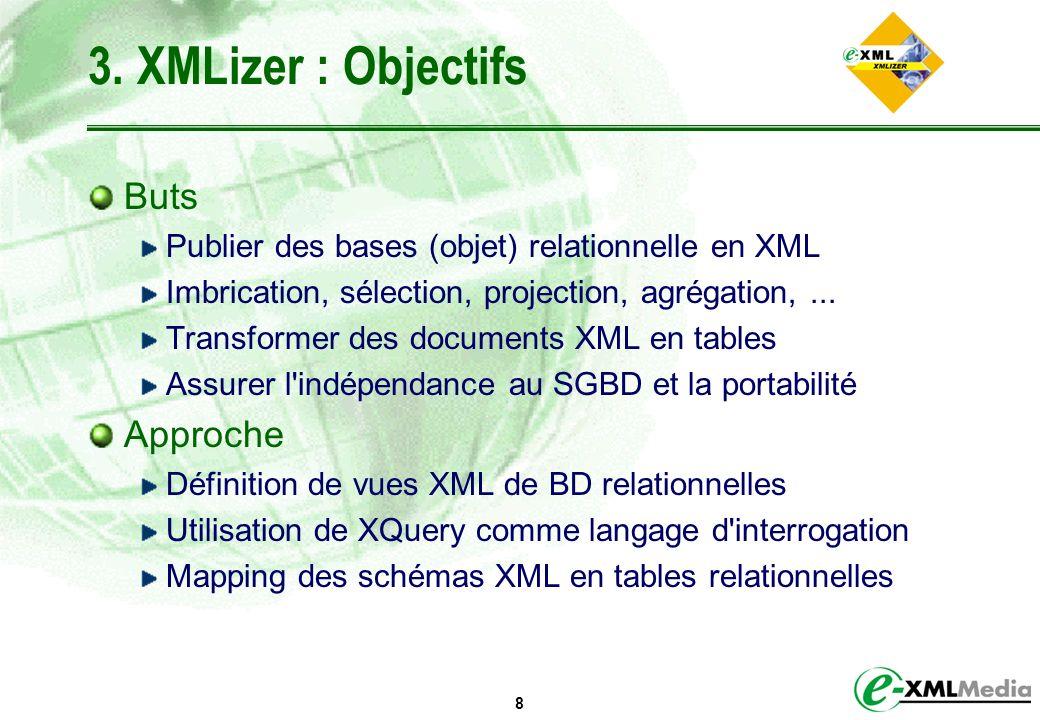 8 3. XMLizer : Objectifs Buts Publier des bases (objet) relationnelle en XML Imbrication, sélection, projection, agrégation,... Transformer des docume