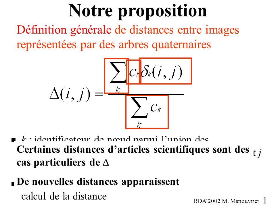 Notre proposition 12 Définition générale de distances entre images représentées par des arbres quaternaires BDA2002 M. Manouvrier k : identificateur d