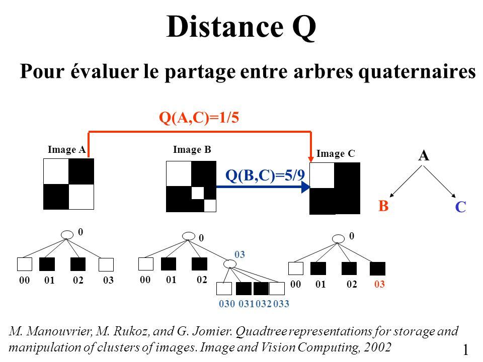 Distance Q Pour évaluer le partage entre arbres quaternaires 15 M. Manouvrier, M. Rukoz, and G. Jomier. Quadtree representations for storage and manip