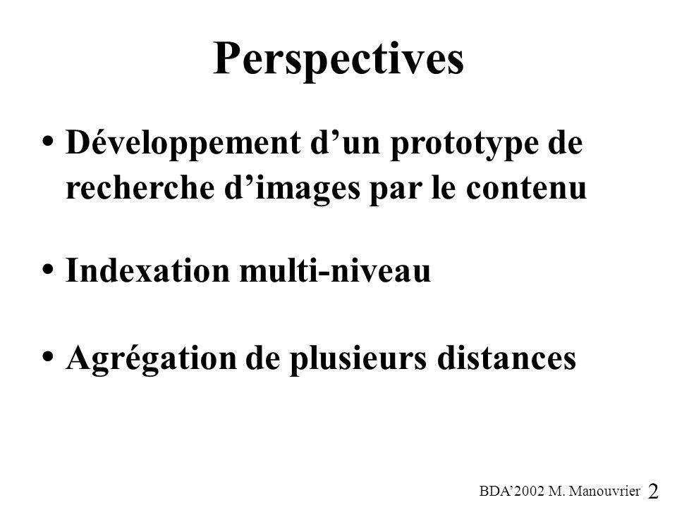 Perspectives Développement dun prototype de recherche dimages par le contenu Indexation multi-niveau Agrégation de plusieurs distances 22 BDA2002 M.