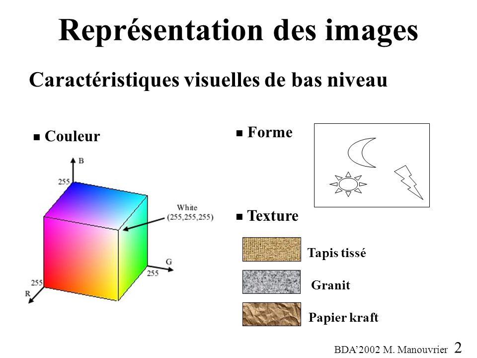 Représentation des images Caractéristiques visuelles de bas niveau 23 Tapis tissé Granit Papier kraft Couleur Texture Forme BDA2002 M. Manouvrier