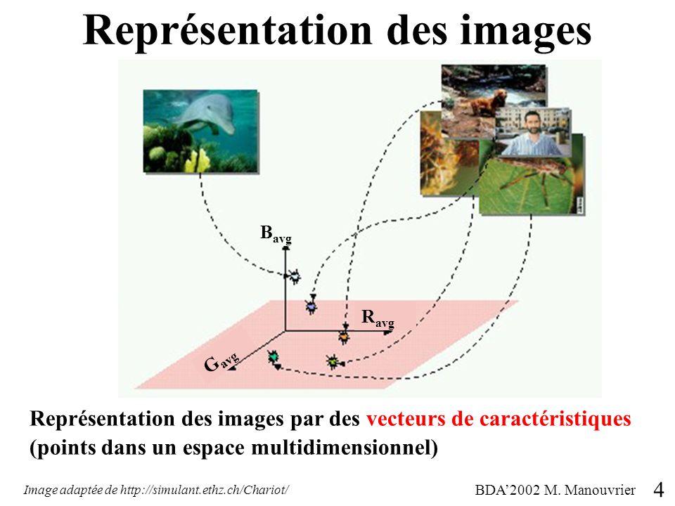 Image adaptée de http://simulant.ethz.ch/Chariot/ B avg G avg R avg Représentation des images 4 Représentation des images par des vecteurs de caractéristiques (points dans un espace multidimensionnel) BDA2002 M.