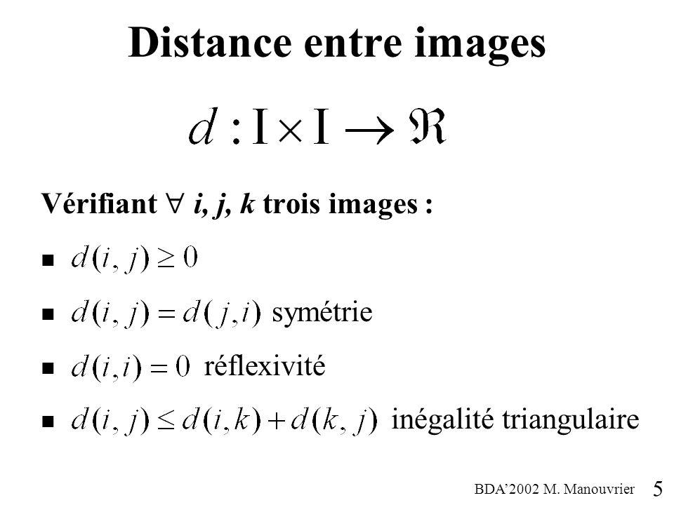 Distance entre images Vérifiant i, j, k trois images : symétrie réflexivité inégalité triangulaire 5 BDA2002 M. Manouvrier