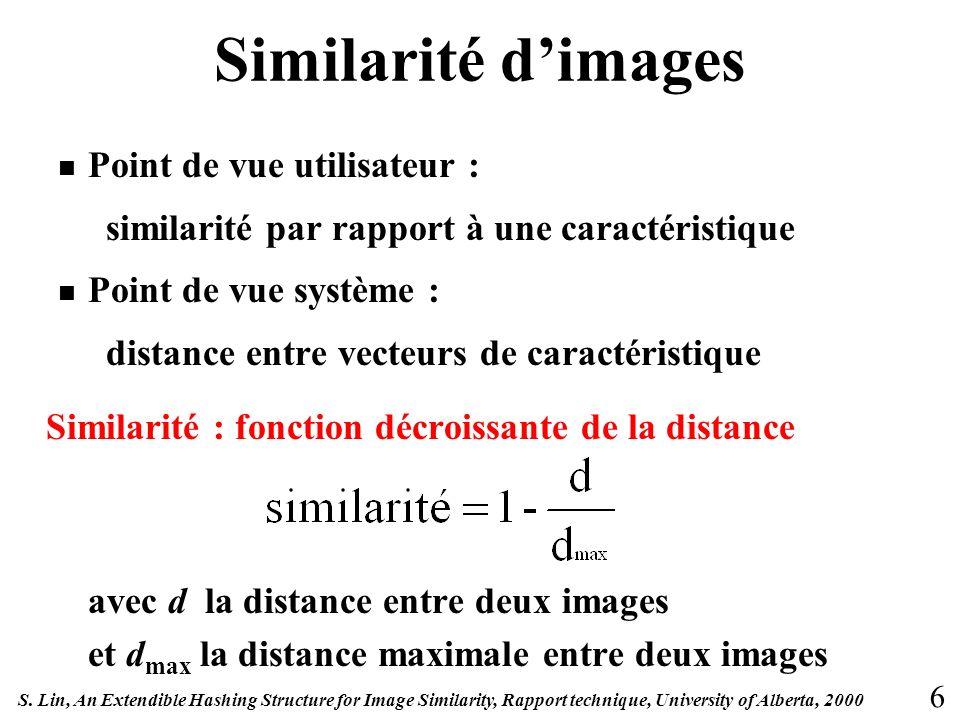 Similarité dimages Point de vue utilisateur : similarité par rapport à une caractéristique Point de vue système : distance entre vecteurs de caractéristique Similarité : fonction décroissante de la distance avec d la distance entre deux images et d max la distance maximale entre deux images 6 S.