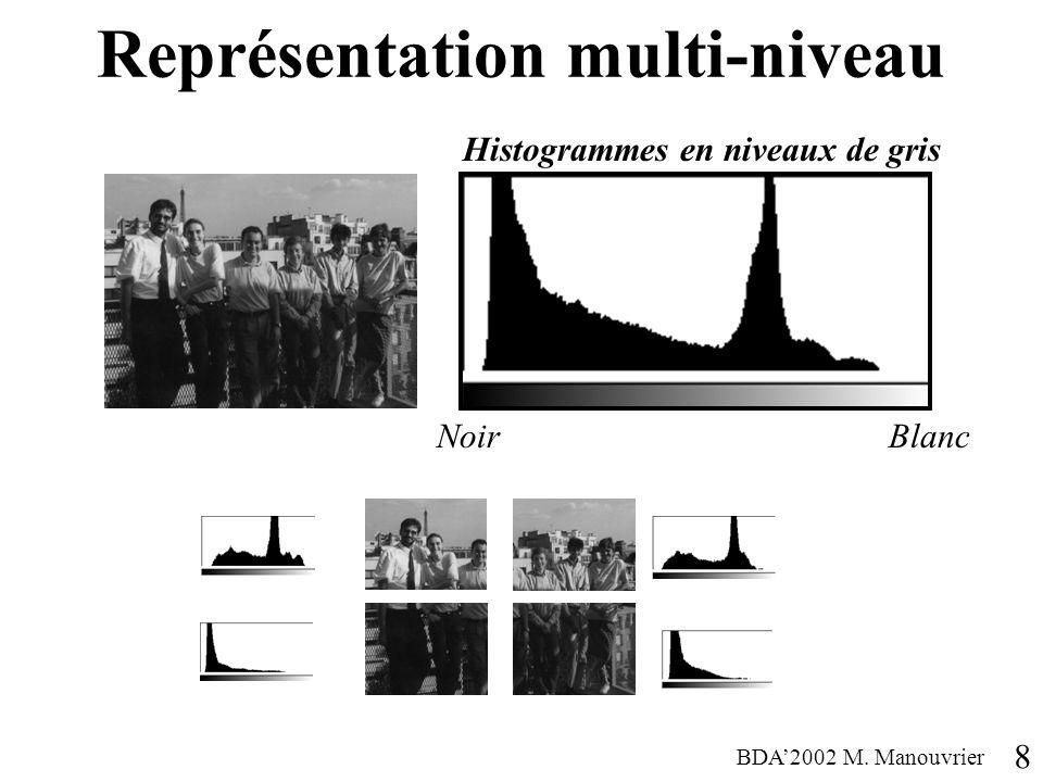 Représentation multi-niveau 8 Histogrammes en niveaux de gris NoirBlanc BDA2002 M. Manouvrier