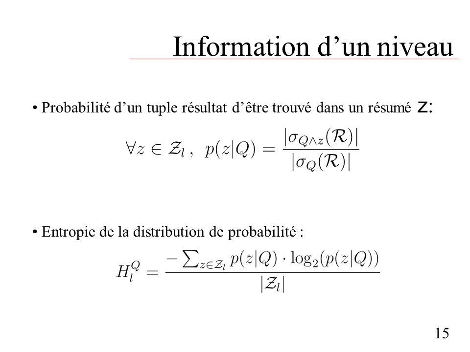 Information dun niveau 15 Probabilité dun tuple résultat dêtre trouvé dans un résumé z : Entropie de la distribution de probabilité :