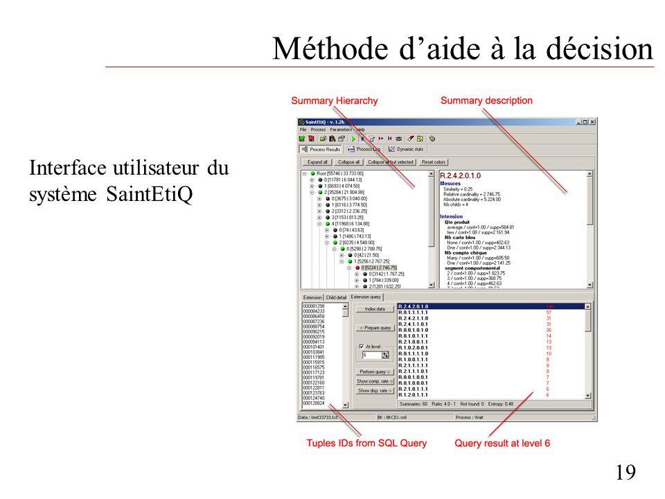 Méthode daide à la décision 19 Interface utilisateur du système SaintEtiQ