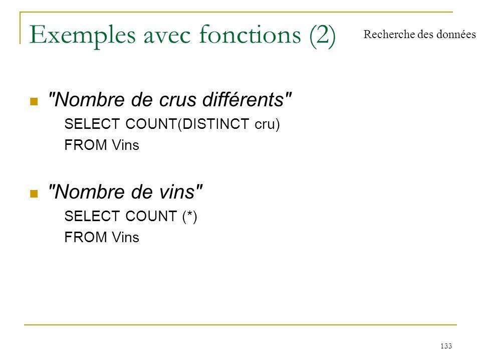 134 Exemples avec fonctions (3) Vins dont le degré est supérieur à la moyenne des degrés des vins SELECT * FROM Vins WHERE degre > ( SELECT AVG(degre) FROM Vins) Numéros de commande où la quantité commandée a été totalement expédiée SELECT ncde FROM Commandes C WHERE qte = ( SELECT SUM(L.qte) FROM Livraisons L WHERE L.ncde = C.ncde ) Recherche des données Lalias « C » est visible dans le bloc imbriqué