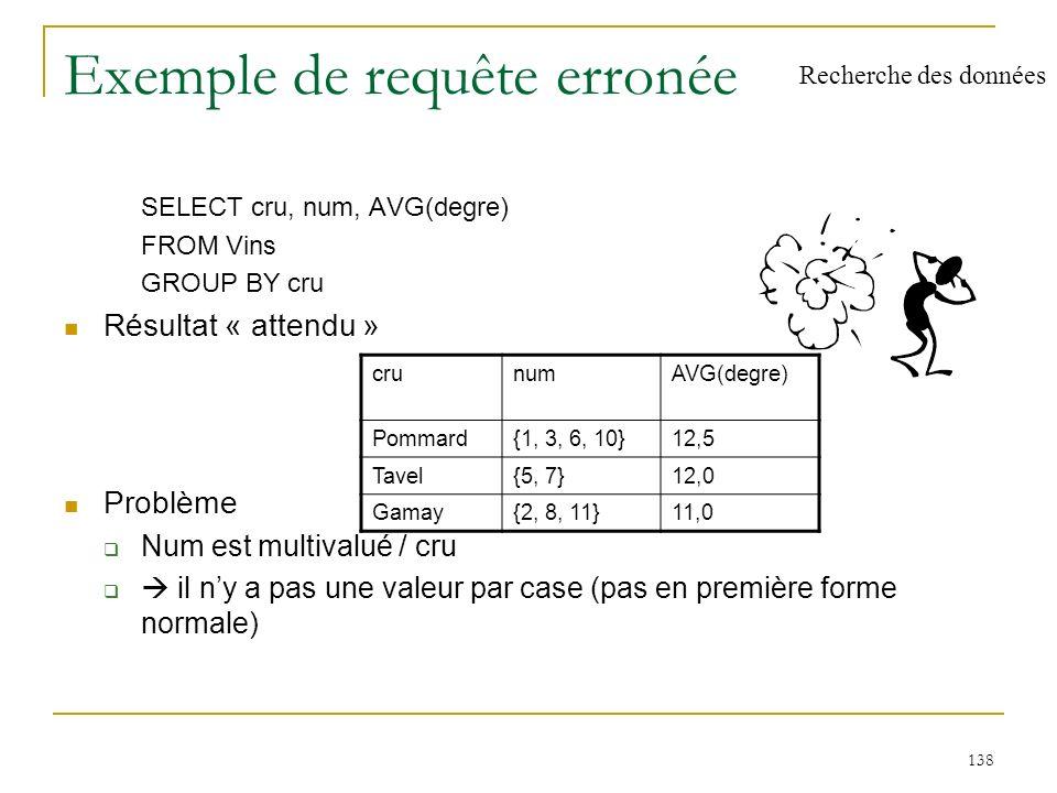139 Prédicats :ALL, ANY, EXISTS ALL Teste si la valeur dun attribut satisfait un critère de comparaison avec tous les résultats dune sous-requête SELECT B.num, B.nom FROM Buveurs B, Commandes C WHERE B.num = C.nb AND C.qte >= ALL( SELECT qte FROM Commandes) Recherche des données