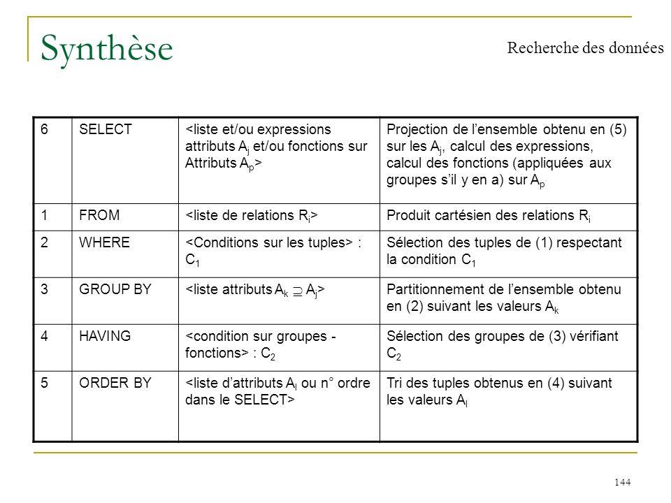 145 Synthèse (2) Condition de recherche : WHERE (sélection de tuples), HAVING (sélection de groupes) Compositions de conditions élémentaires (AND, OR, NOT) Évaluée à Vrai ou Faux Condition élémentaire : Évaluée à Vrai ou Faux Prédicat : Comparaison : =,, >=, <> Attribut/valeur Attribut/attribut Intervalle :BETWEEN Chaîne : LIKE Nullité : IS NULL Appartenance : IN Quantification : EXISTS, ANY, ALL Recherche des données