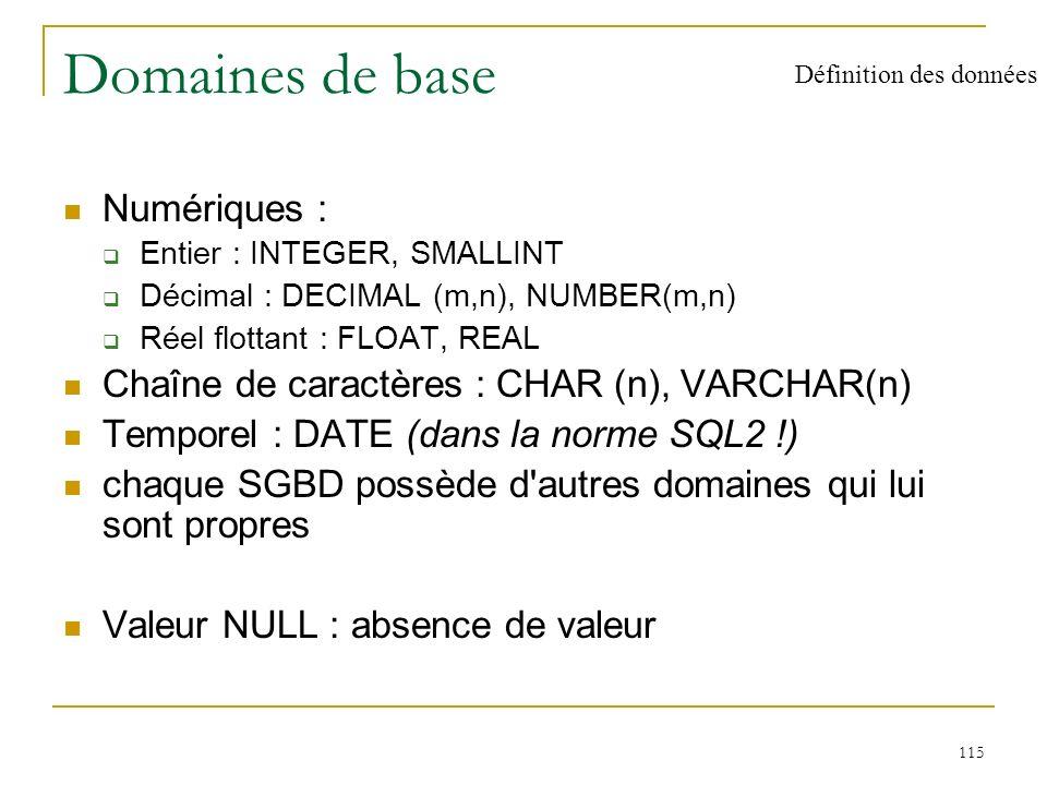 116 Schéma dune relation Création CREATE TABLE Vins ( num Integer, cru Char(20), annee Integer) Mise à jour Ajout d un attribut (norme SQL2 !) ALTER TABLE Vins ADD COLUMN degre Integer Suppression (norme SQL2 !) DROP TABLE Vins Définition des données