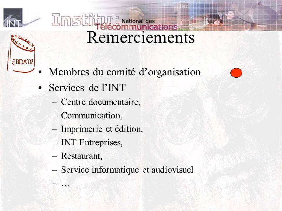 Remerciements Membres du comité dorganisation Services de lINT –Centre documentaire, –Communication, –Imprimerie et édition, –INT Entreprises, –Restaurant, –Service informatique et audiovisuel –…