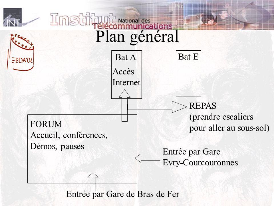 Plan général FORUM Accueil, conférences, Démos, pauses Bat A Bat E Accès Internet REPAS (prendre escaliers pour aller au sous-sol) Entrée par Gare Evry-Courcouronnes Entrée par Gare de Bras de Fer
