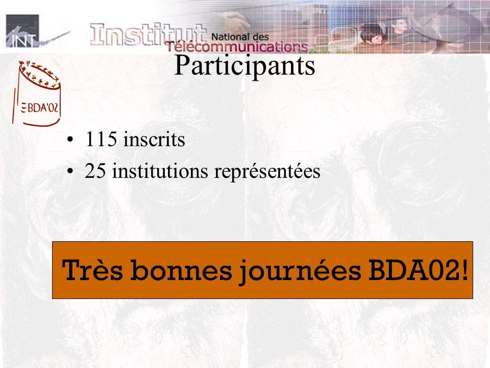 Participants 115 inscrits 25 institutions représentées Très bonnes journées BDA02!