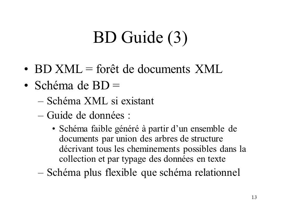 13 BD Guide (3) BD XML = forêt de documents XML Schéma de BD = –Schéma XML si existant –Guide de données : Schéma faible généré à partir dun ensemble