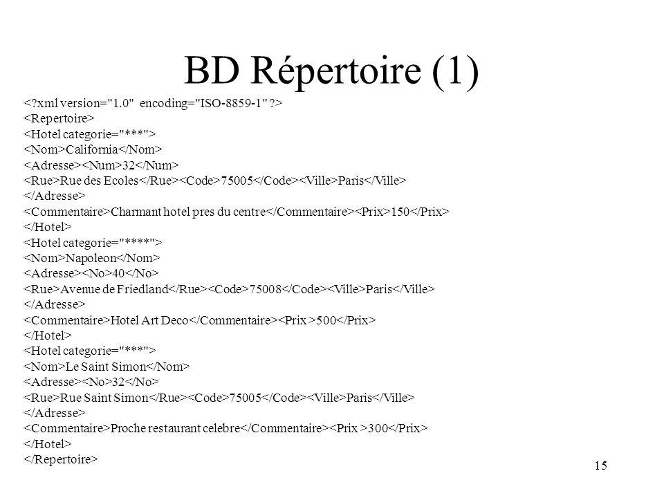 15 BD Répertoire (1) California 32 Rue des Ecoles 75005 Paris Charmant hotel pres du centre 150 Napoleon 40 Avenue de Friedland 75008 Paris Hotel Art
