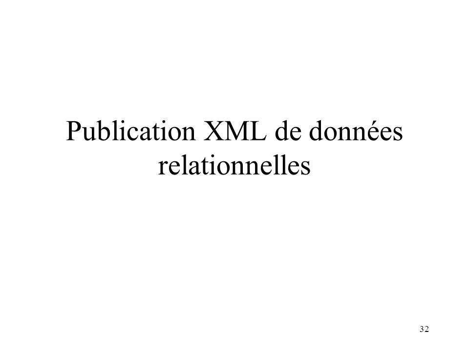 32 Publication XML de données relationnelles