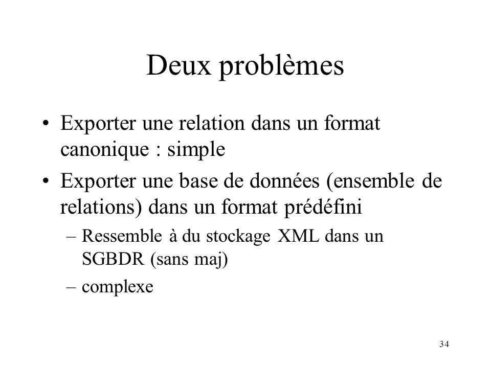34 Deux problèmes Exporter une relation dans un format canonique : simple Exporter une base de données (ensemble de relations) dans un format prédéfin