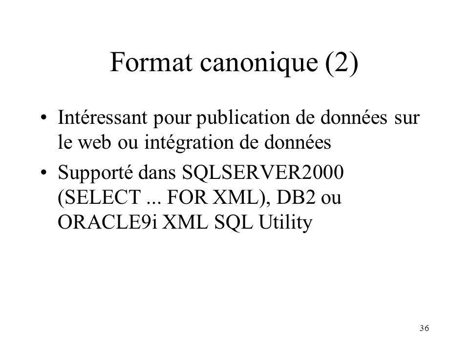 36 Format canonique (2) Intéressant pour publication de données sur le web ou intégration de données Supporté dans SQLSERVER2000 (SELECT... FOR XML),