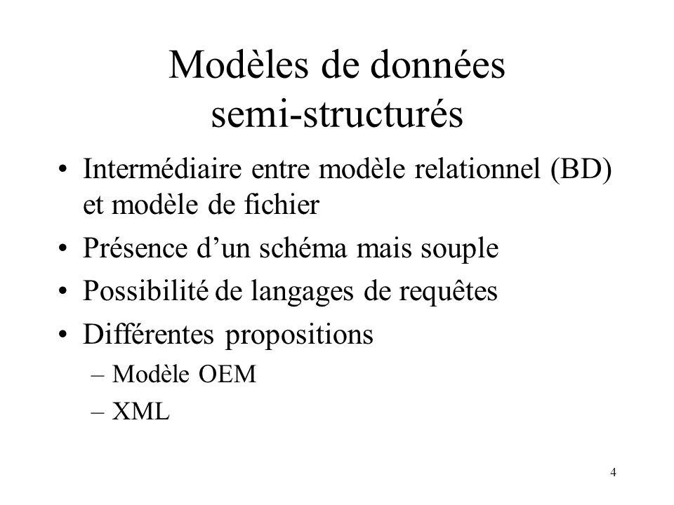 4 Modèles de données semi-structurés Intermédiaire entre modèle relationnel (BD) et modèle de fichier Présence dun schéma mais souple Possibilité de l