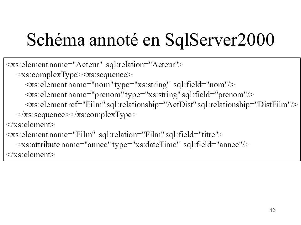 42 Schéma annoté en SqlServer2000