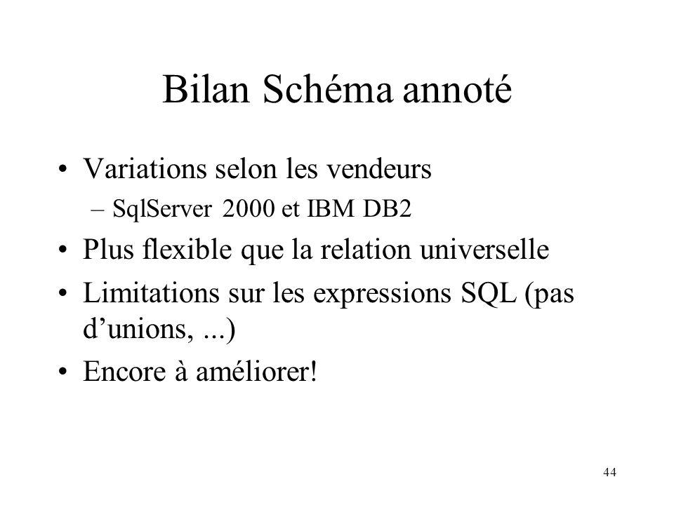 44 Bilan Schéma annoté Variations selon les vendeurs –SqlServer 2000 et IBM DB2 Plus flexible que la relation universelle Limitations sur les expressi