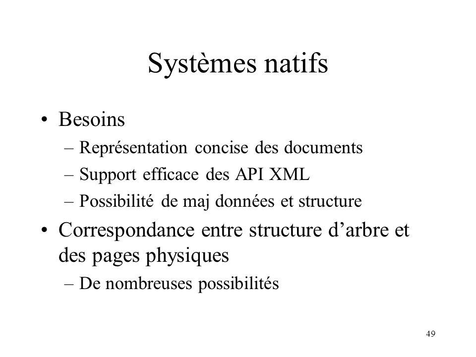 49 Systèmes natifs Besoins –Représentation concise des documents –Support efficace des API XML –Possibilité de maj données et structure Correspondance
