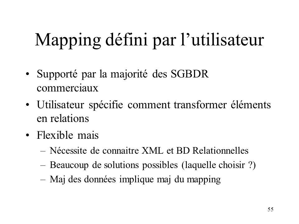 55 Mapping défini par lutilisateur Supporté par la majorité des SGBDR commerciaux Utilisateur spécifie comment transformer éléments en relations Flexi
