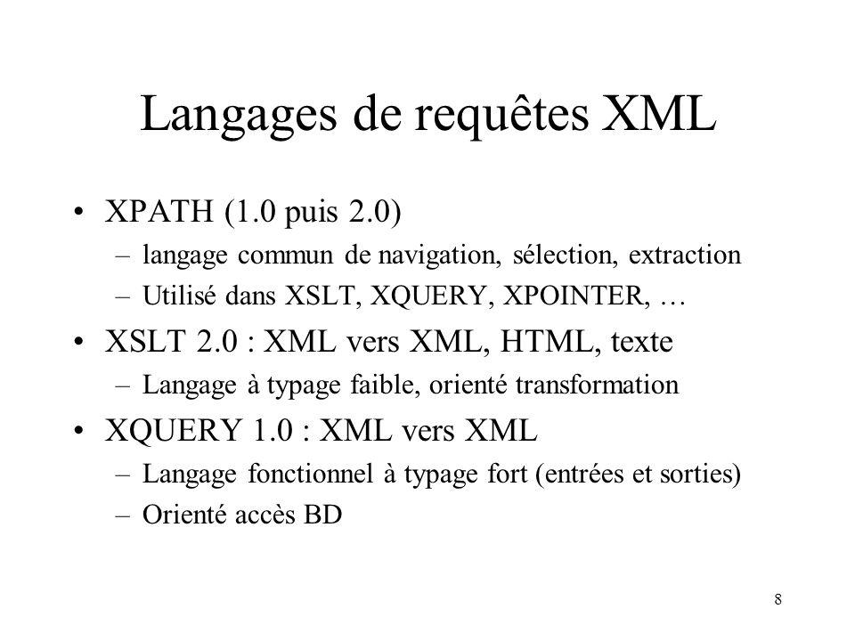 8 XPATH (1.0 puis 2.0) –langage commun de navigation, sélection, extraction –Utilisé dans XSLT, XQUERY, XPOINTER, … XSLT 2.0 : XML vers XML, HTML, tex