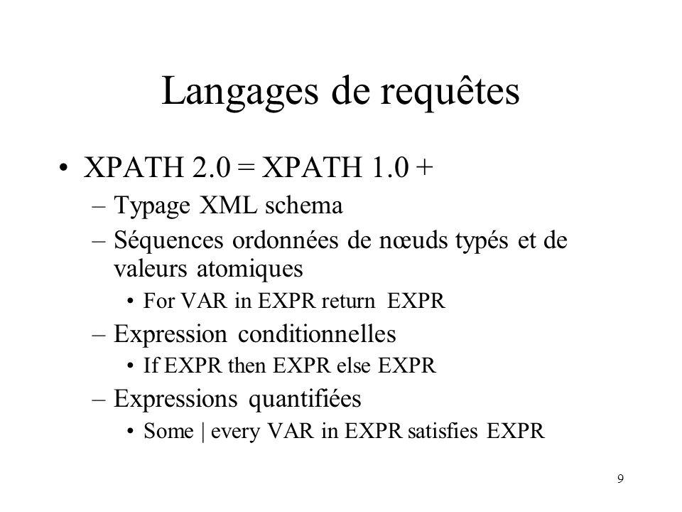 9 Langages de requêtes XPATH 2.0 = XPATH 1.0 + –Typage XML schema –Séquences ordonnées de nœuds typés et de valeurs atomiques For VAR in EXPR return E