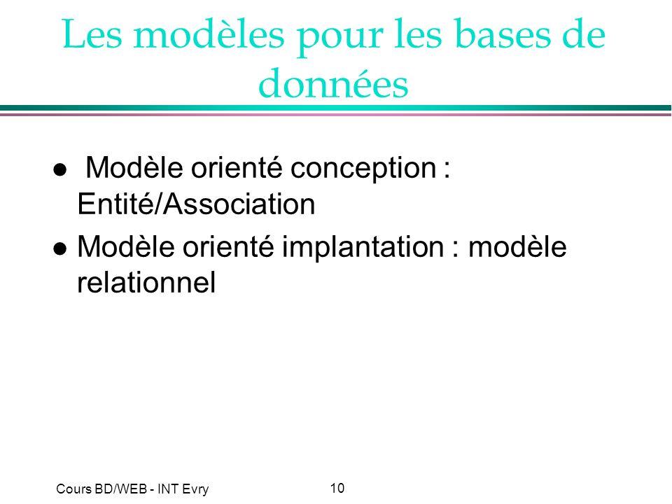 10 Cours BD/WEB - INT Evry Les modèles pour les bases de données l Modèle orienté conception : Entité/Association l Modèle orienté implantation : modè