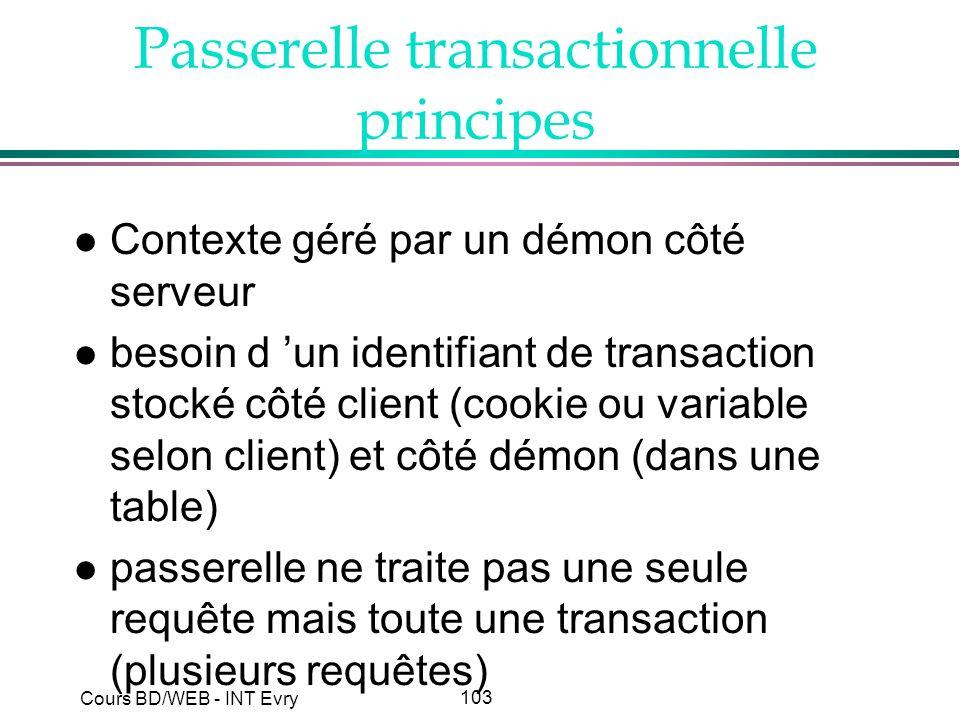 103 Cours BD/WEB - INT Evry Passerelle transactionnelle principes l Contexte géré par un démon côté serveur l besoin d un identifiant de transaction s