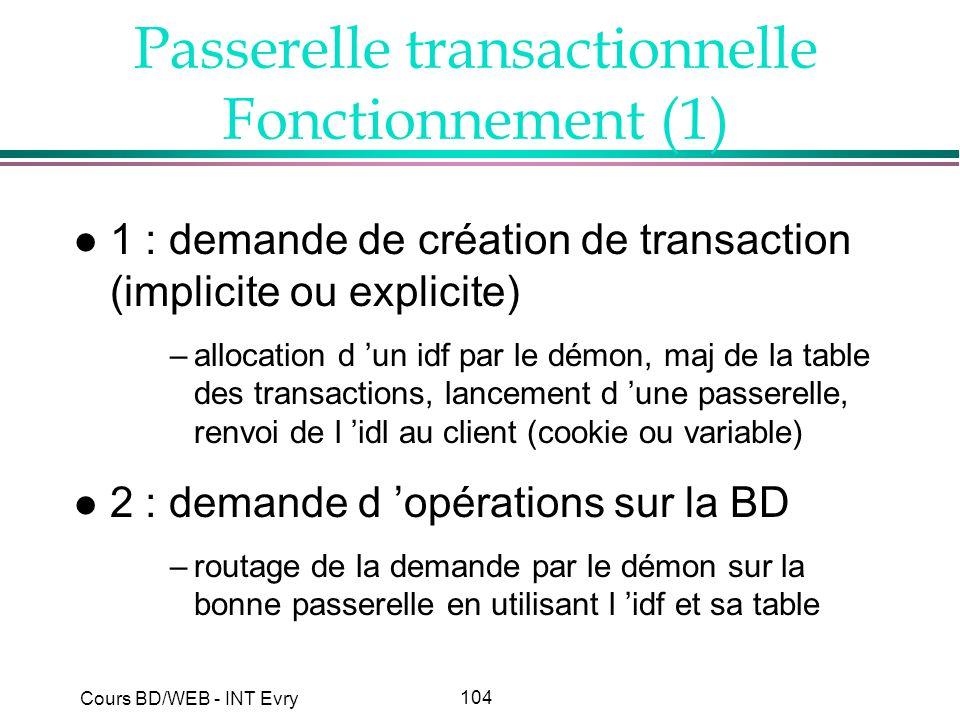 104 Cours BD/WEB - INT Evry Passerelle transactionnelle Fonctionnement (1) l 1 : demande de création de transaction (implicite ou explicite) –allocati