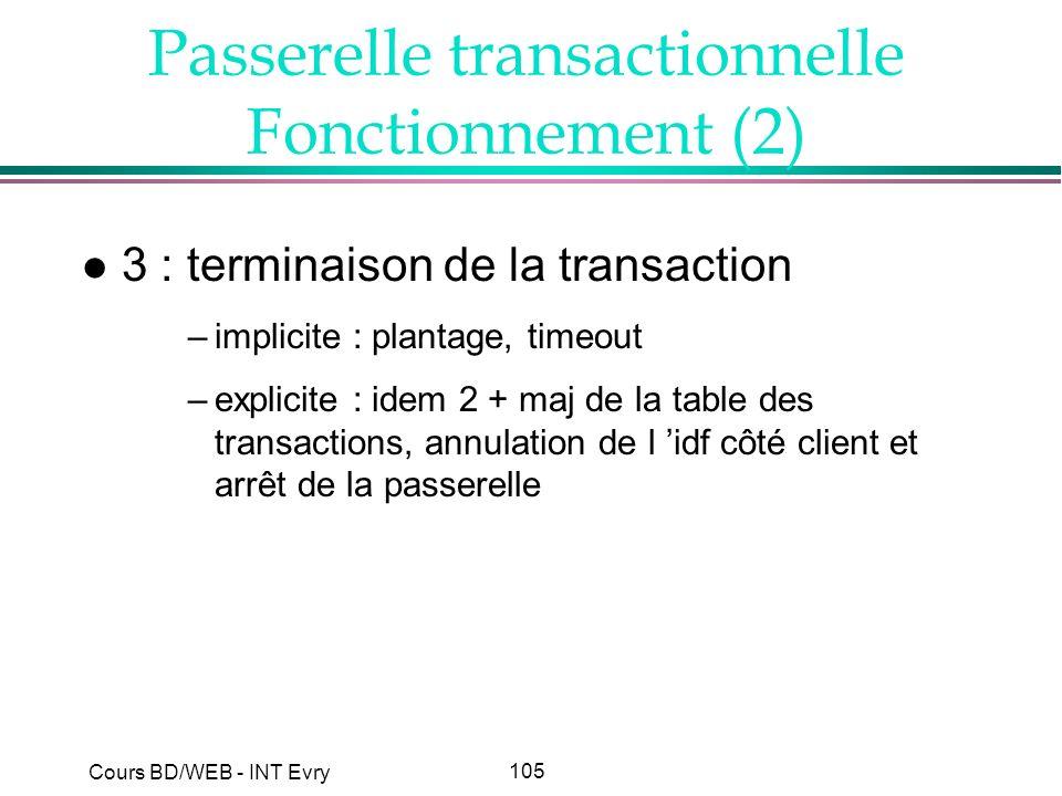 105 Cours BD/WEB - INT Evry Passerelle transactionnelle Fonctionnement (2) l 3 : terminaison de la transaction –implicite : plantage, timeout –explici