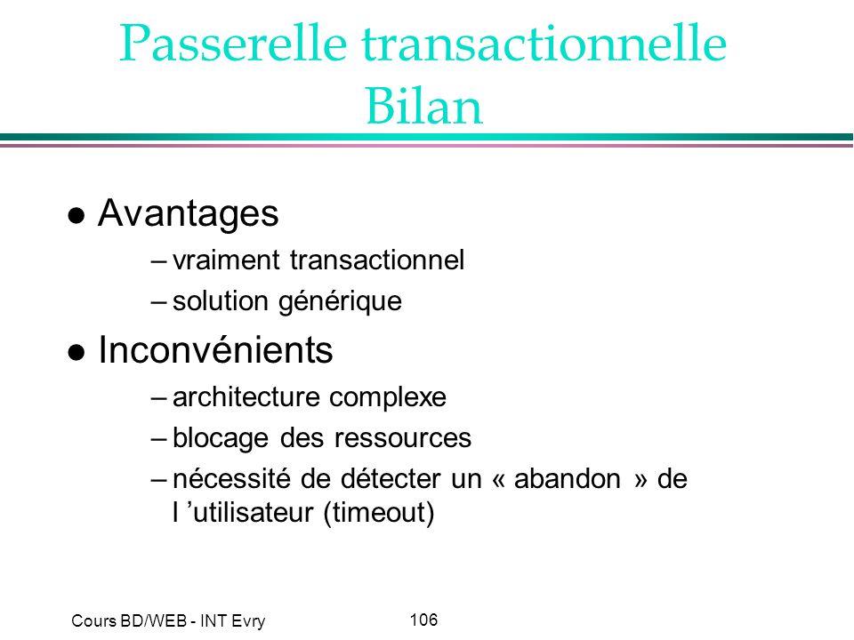 106 Cours BD/WEB - INT Evry Passerelle transactionnelle Bilan l Avantages –vraiment transactionnel –solution générique l Inconvénients –architecture c