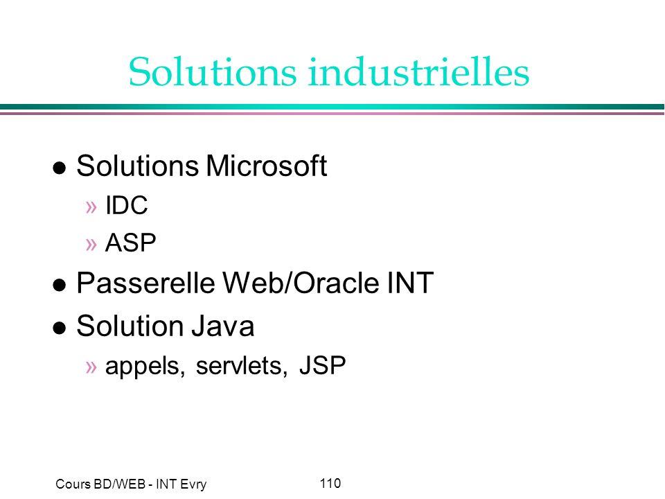 110 Cours BD/WEB - INT Evry Solutions industrielles l Solutions Microsoft »IDC »ASP l Passerelle Web/Oracle INT l Solution Java »appels, servlets, JSP