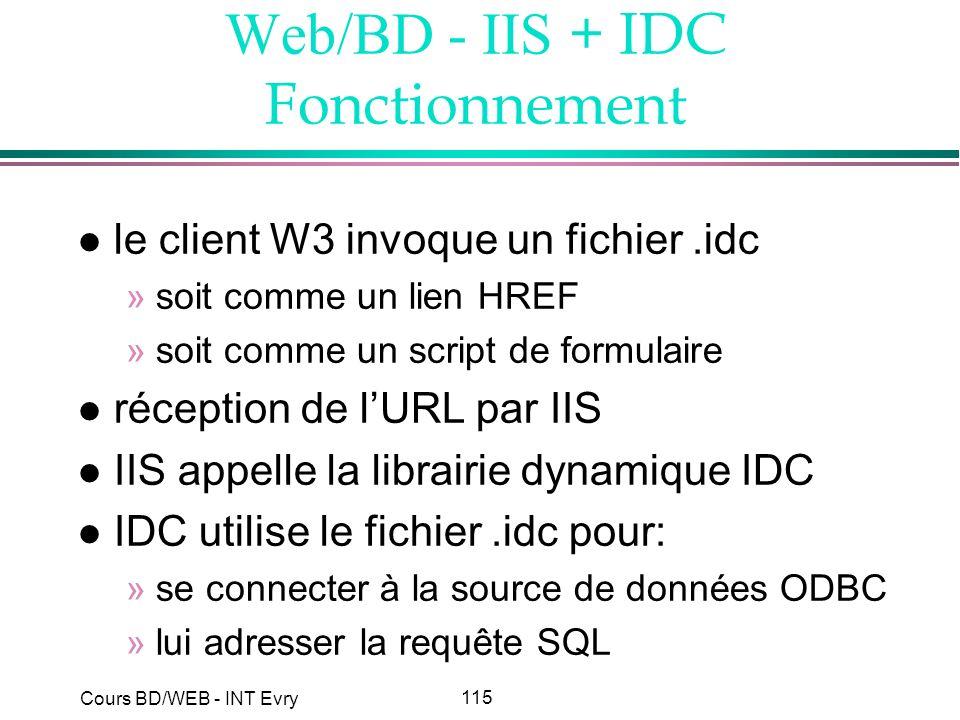 115 Cours BD/WEB - INT Evry Web/BD - IIS + IDC Fonctionnement l le client W3 invoque un fichier.idc »soit comme un lien HREF »soit comme un script de